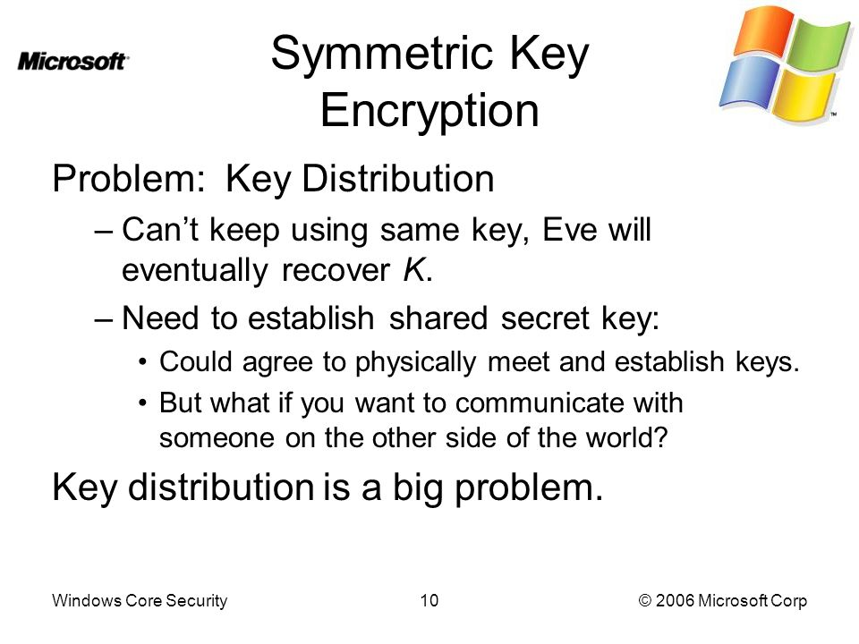 Windows Core Security10© 2006 Microsoft Corp Symmetric Key Encryption Problem: Key Distribution –Can't keep using same key, Eve will eventually recover K.