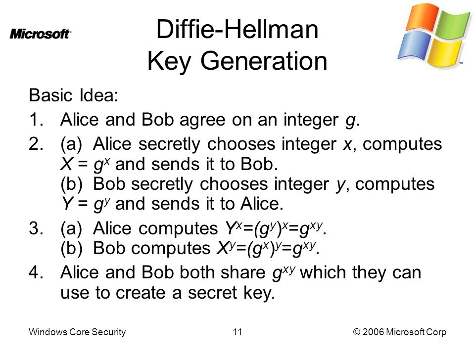 Windows Core Security11© 2006 Microsoft Corp Diffie-Hellman Key Generation Basic Idea: 1.Alice and Bob agree on an integer g.