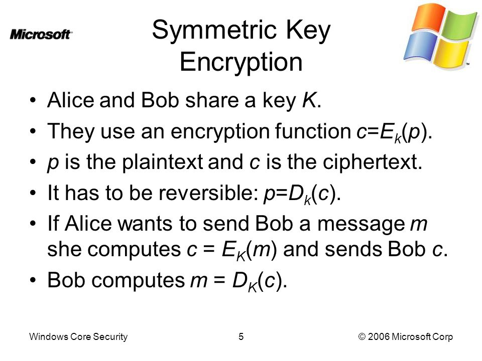 Windows Core Security5© 2006 Microsoft Corp Symmetric Key Encryption Alice and Bob share a key K.