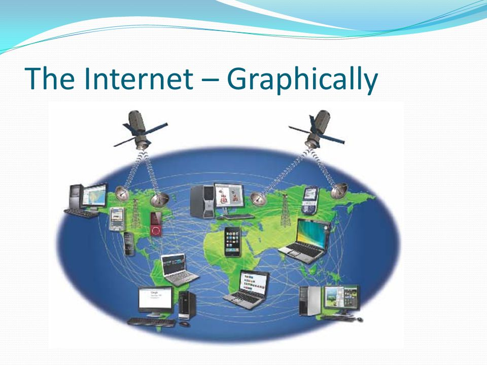 The Internet – Graphically