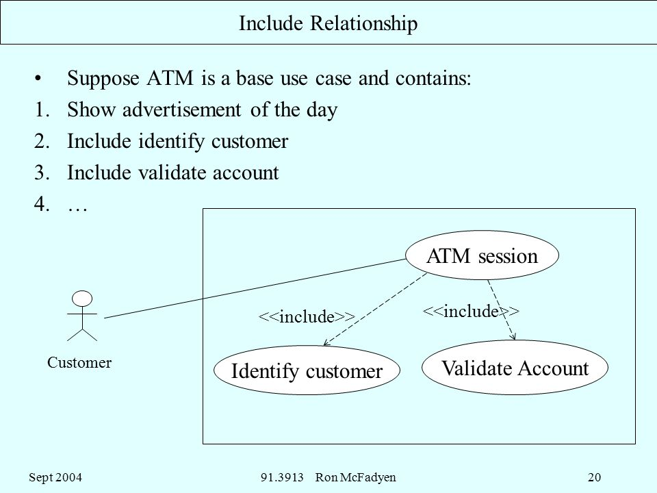 Sept Ron McFadyen20 Include Relationship Suppose ATM is a base use case and contains: 1.Show advertisement of the day 2.Include identify customer 3.Include validate account 4.… Validate Account > Identify customer Customer ATM session