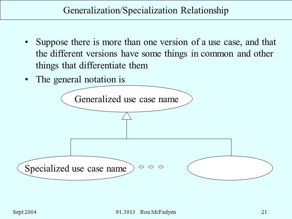 Sept Ron McFadyen21 Generalization/Specialization Relationship Suppose there is more than one version of a use case, and that the different versions have some things in common and other things that differentiate them The general notation is Specialized use case name Generalized use case name