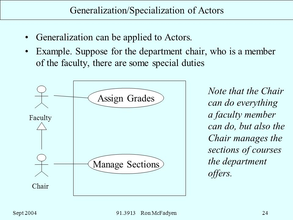Sept Ron McFadyen24 Generalization/Specialization of Actors Generalization can be applied to Actors.