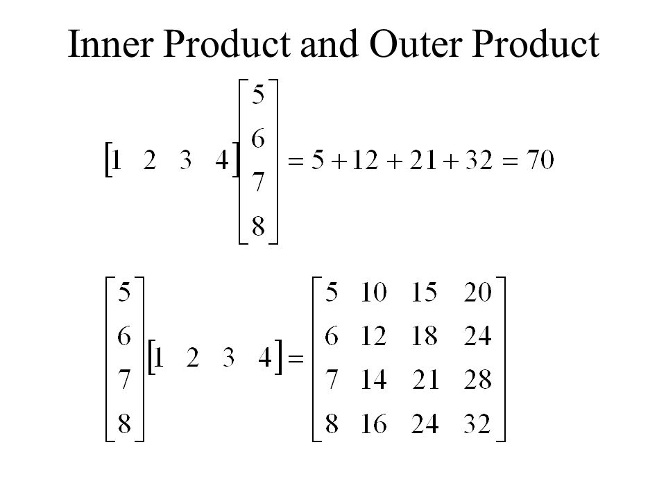 Inner Product and Outer Product