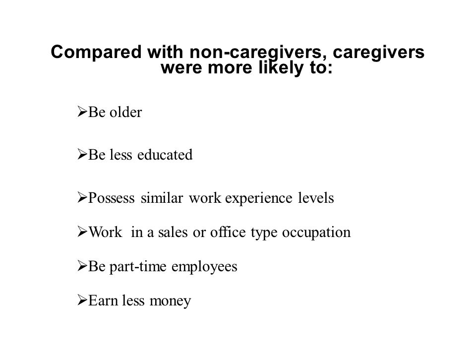 Compared with non-caregivers, caregivers were more likely to:  Be older  Be less educated  Possess similar work experience levels  Work in a sales or office type occupation  Be part-time employees  Earn less money
