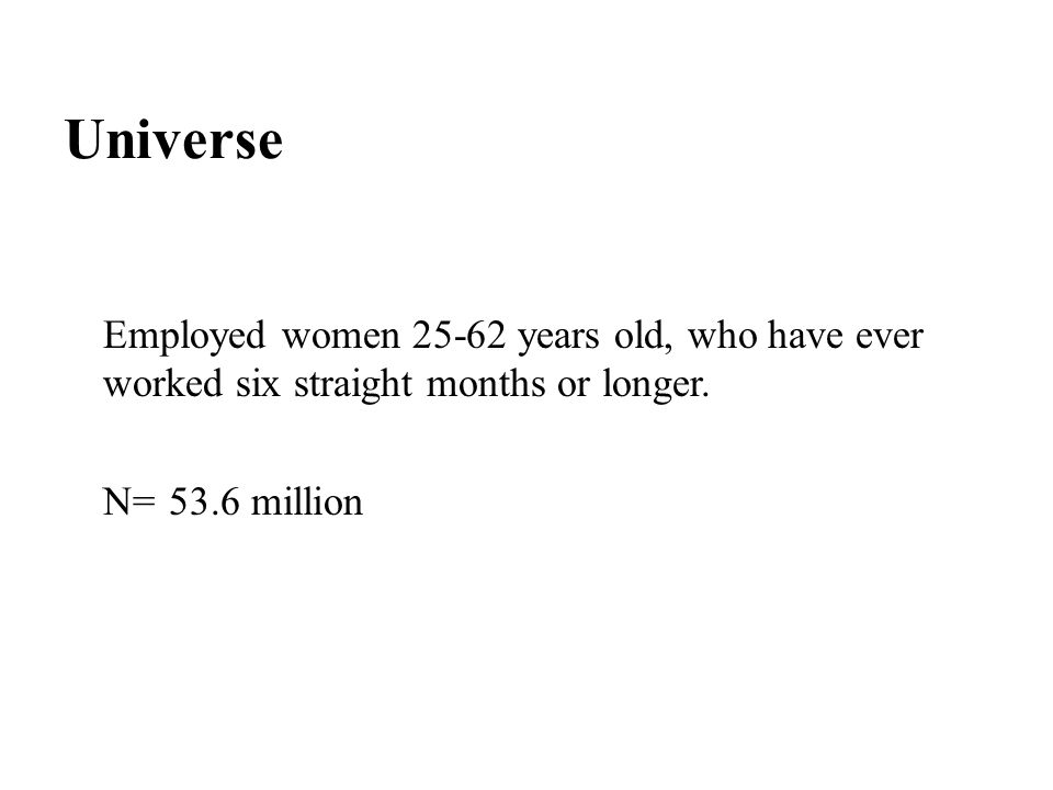 Universe Employed women years old, who have ever worked six straight months or longer.