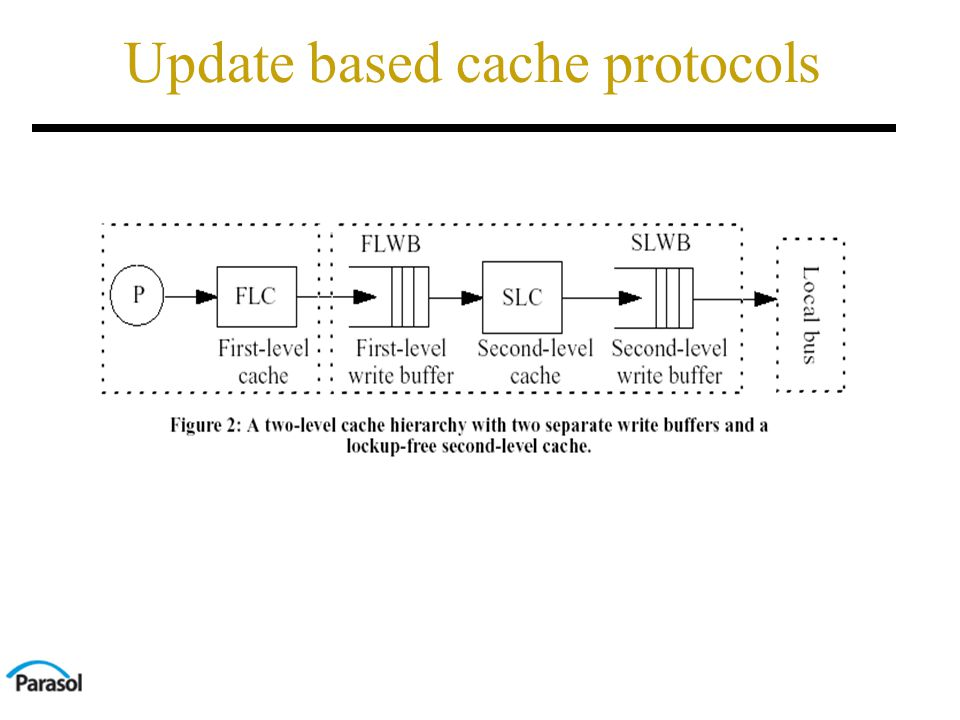 Update based cache protocols