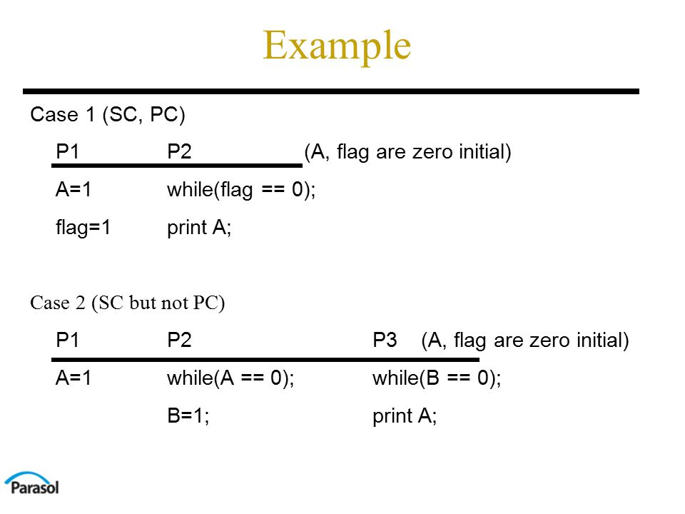 Example Case 1 (SC, PC) P1P2(A, flag are zero initial) A=1while(flag == 0); flag=1print A; Case 2 (SC but not PC) P1P2P3 (A, flag are zero initial) A=1while(A == 0);while(B == 0); B=1;print A;