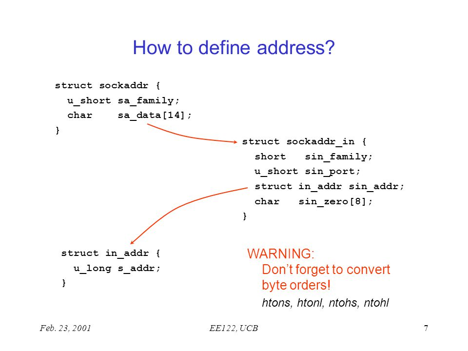 Feb. 23, 2001EE122, UCB7 How to define address.