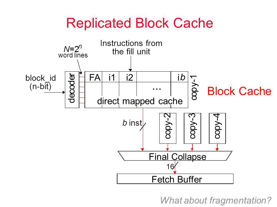 Replicated Block Cache... block_id d e c o d e r N=2 n ... on