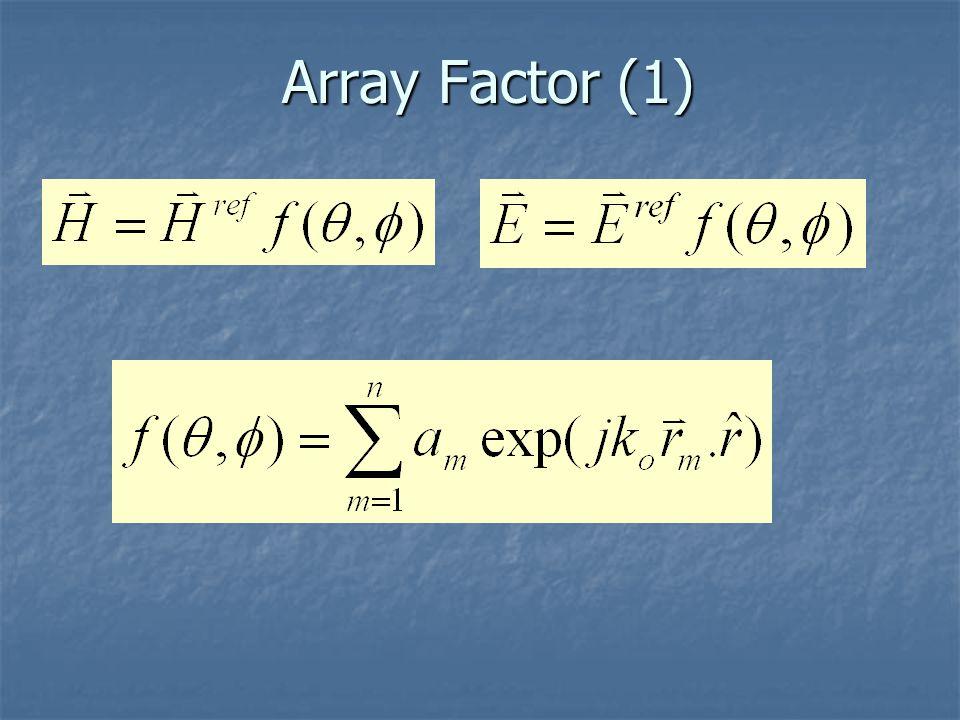 ANTENNA ARRAYS A Short Review  Array Factor (1) Uniform, Linear