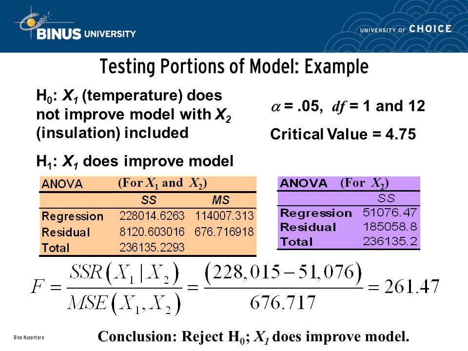 Bina Nusantara Testing Portions of Model: Example H 0 : X 1 (temperature) does not improve model with X 2 (insulation) included H 1 : X 1 does improve model  =.05, df = 1 and 12 Critical Value = 4.75 (For X 1 and X 2 )(For X 2 ) Conclusion: Reject H 0 ; X 1 does improve model.