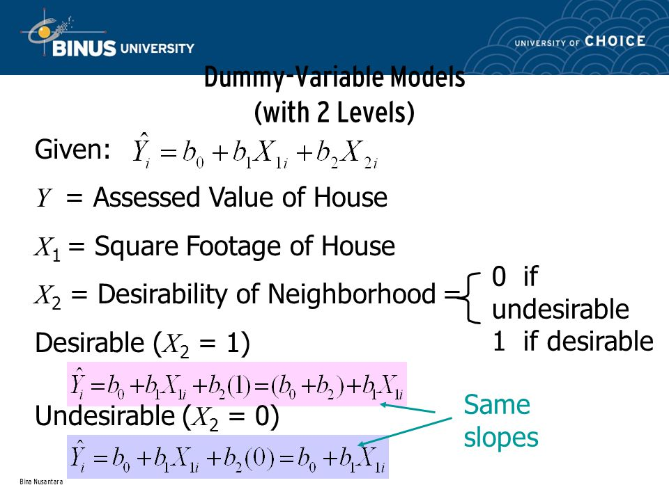 Bina Nusantara Dummy-Variable Models (with 2 Levels) Given: Y = Assessed Value of House X 1 = Square Footage of House X 2 = Desirability of Neighborhood = Desirable ( X 2 = 1) Undesirable ( X 2 = 0) 0 if undesirable 1 if desirable Same slopes