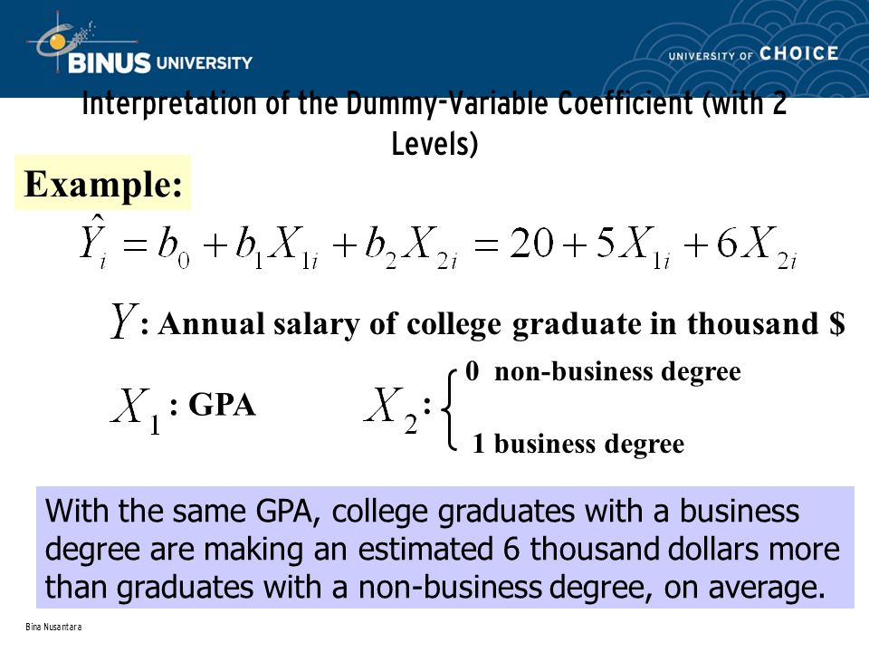 Bina Nusantara Interpretation of the Dummy-Variable Coefficient (with 2 Levels) Example: : GPA 0 non-business degree 1 business degree : Annual salary of college graduate in thousand $ With the same GPA, college graduates with a business degree are making an estimated 6 thousand dollars more than graduates with a non-business degree, on average.