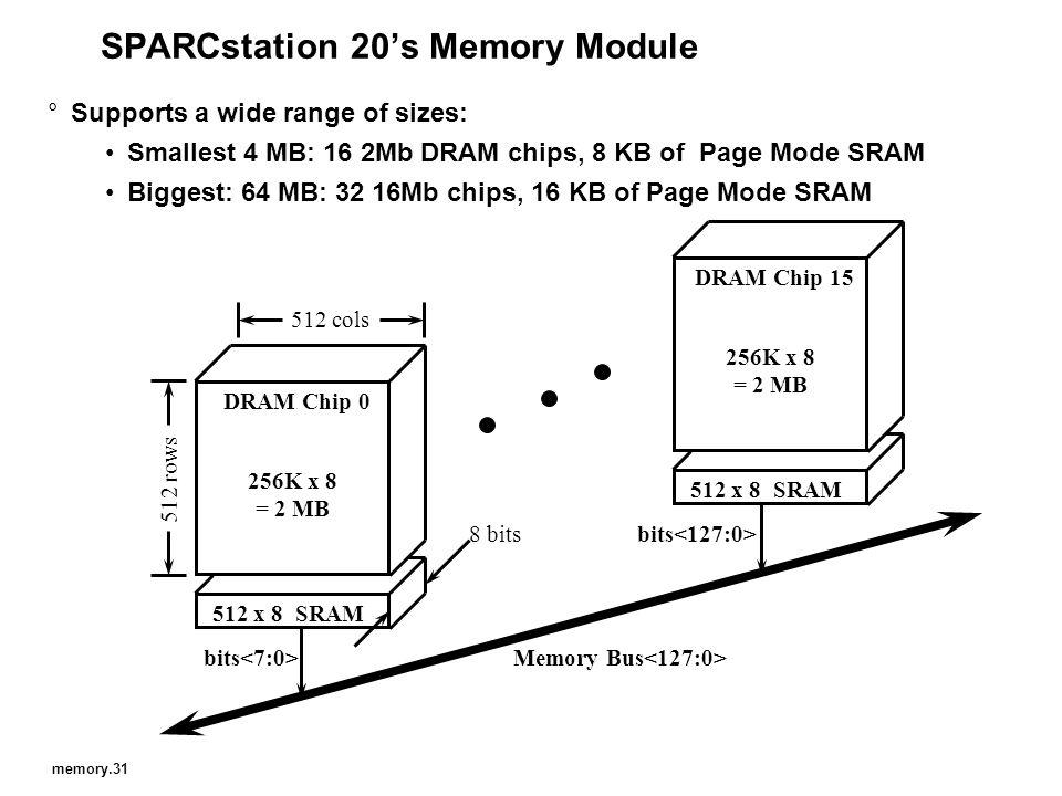 logic diagram 512 x 8 bit sram trusted wiring diagram online  memory computer architecture lecture 16 memory systems ppt download logic diagram 512 x 8 bit sram