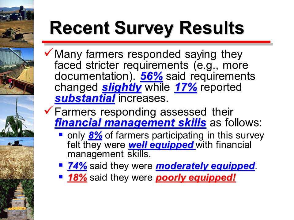 Recent Survey Results 56% slightly17% substantial Many farmers responded saying they faced stricter requirements (e.g., more documentation).