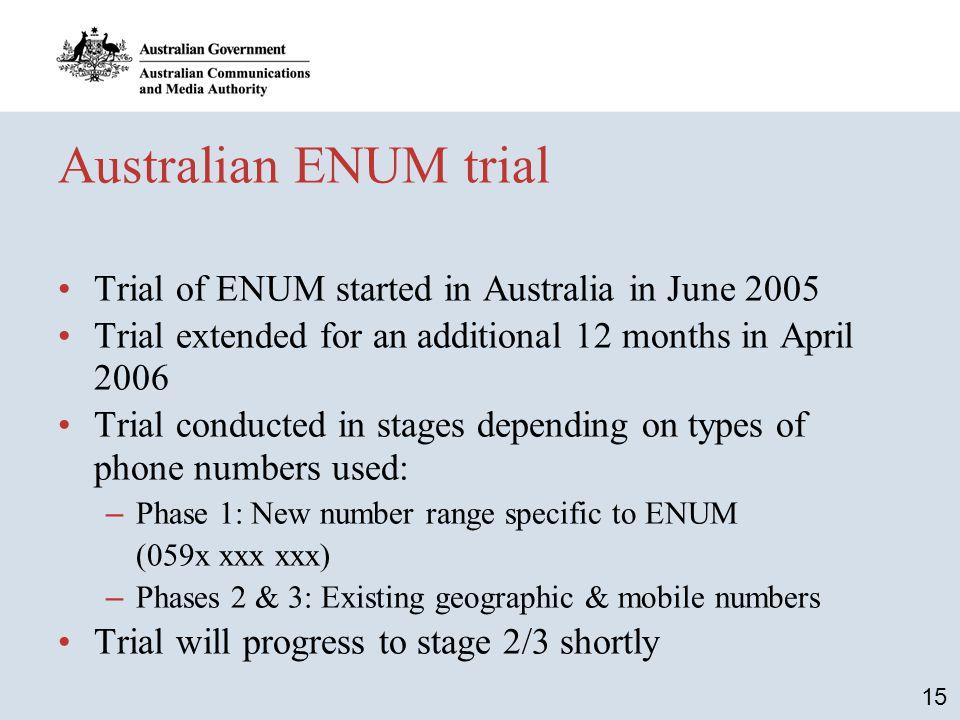 ENUM Chris Wong Converging Services Branch International