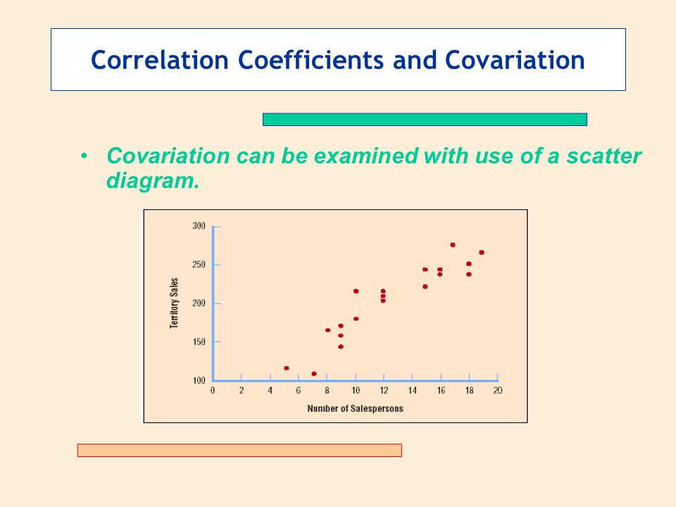 Correlation Coefficients and Covariation Covariation can be examined with use of a scatter diagram.