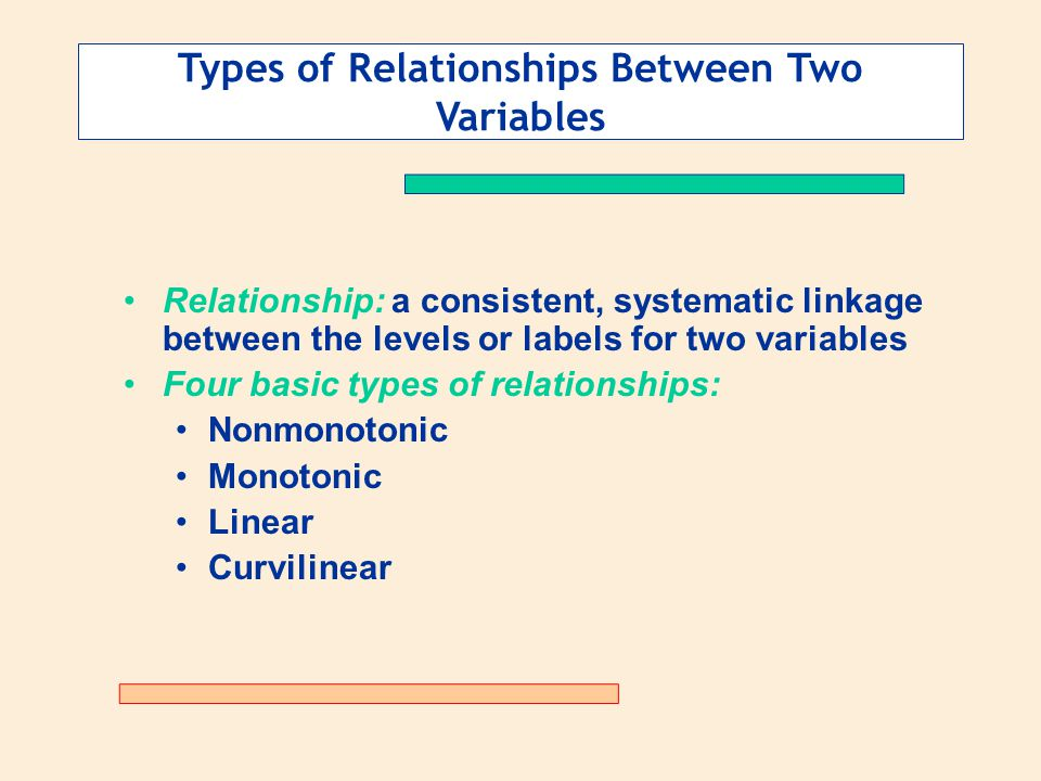 Types of Relationships Between Two Variables Relationship: a consistent, systematic linkage between the levels or labels for two variables Four basic types of relationships: Nonmonotonic Monotonic Linear Curvilinear