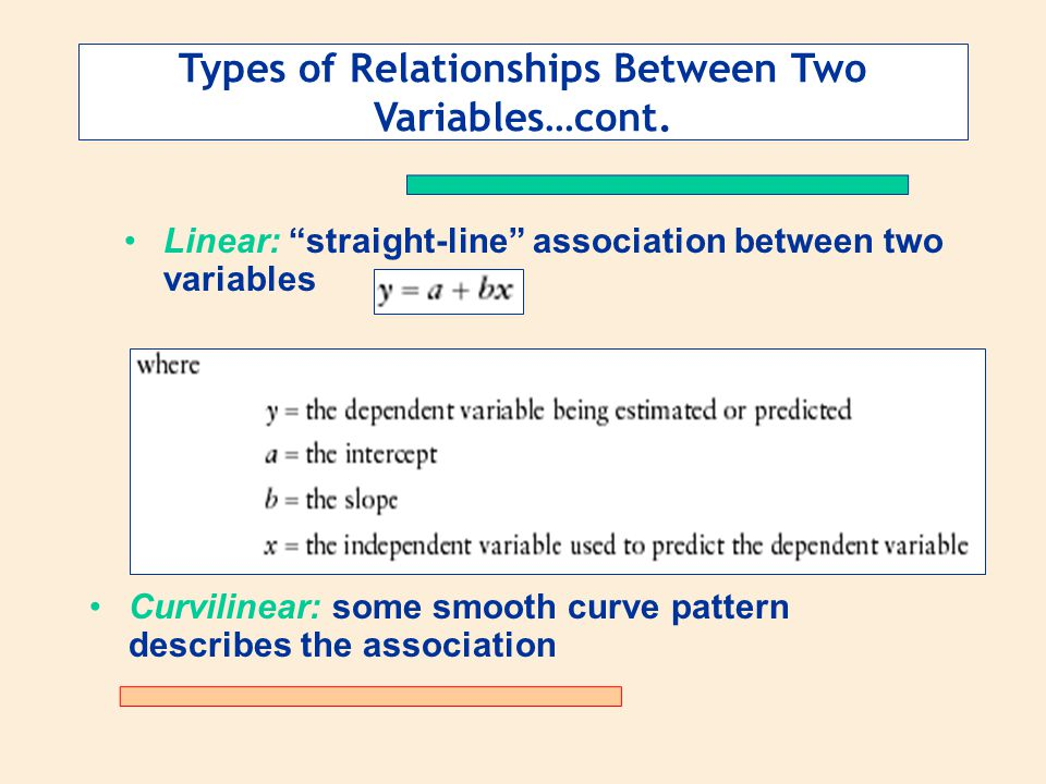 Types of Relationships Between Two Variables…cont.
