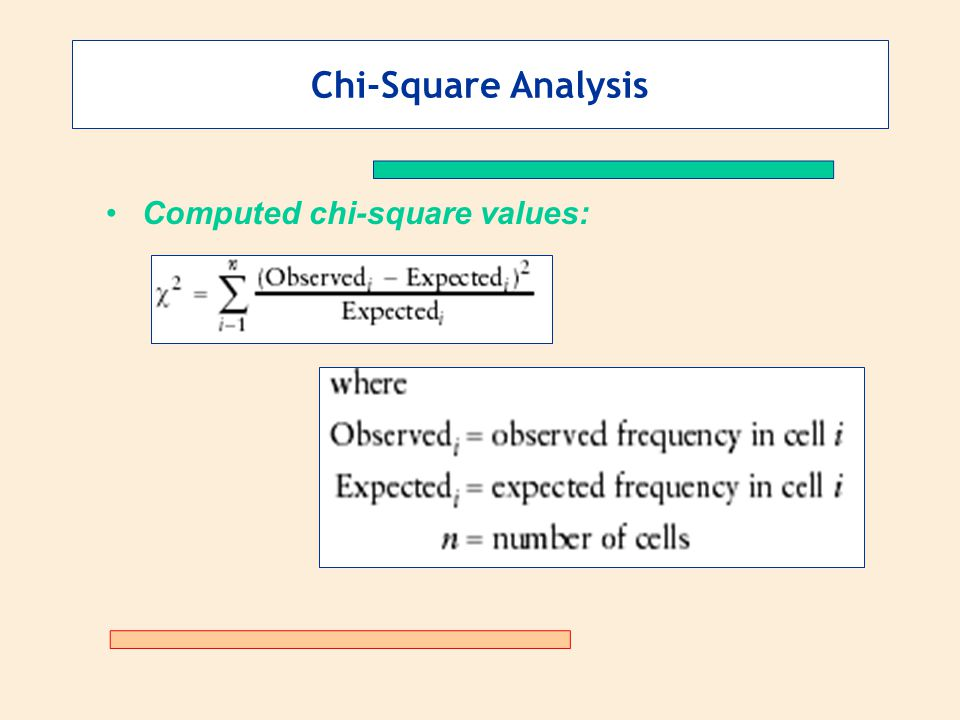 Chi-Square Analysis Computed chi-square values: