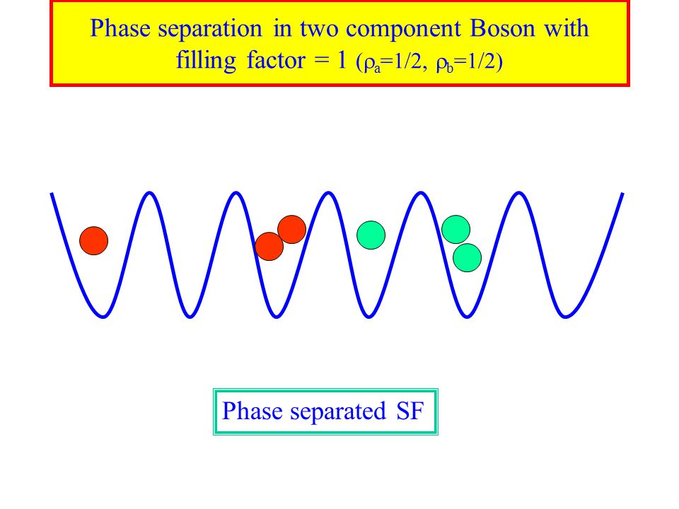 Phase separation in two component Boson with filling factor = 1 (  a =1/2,  b =1/2)