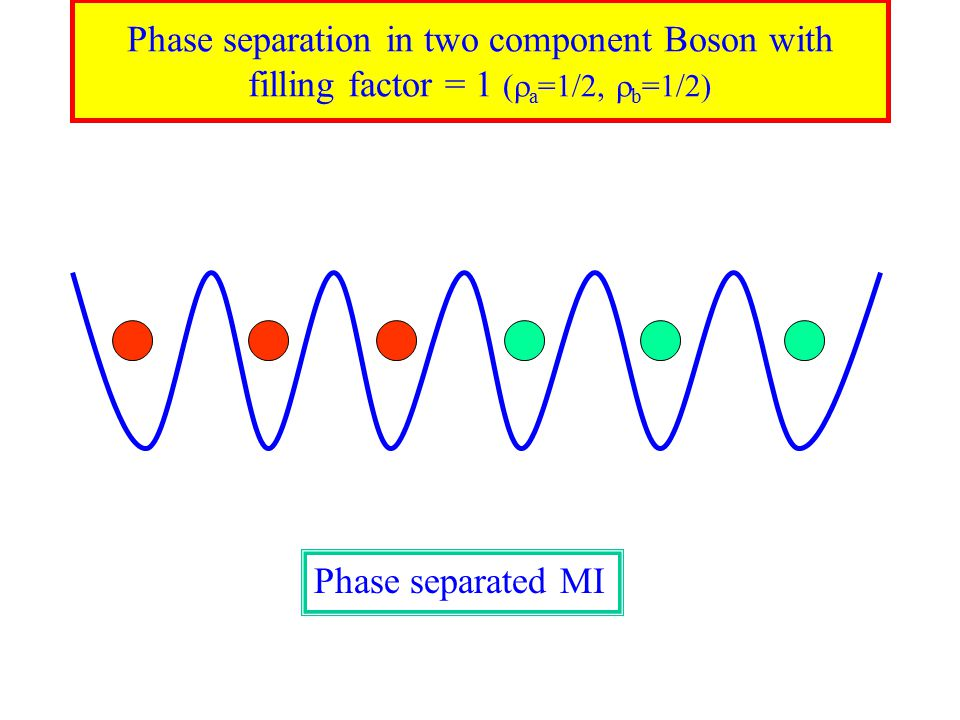 Phase separated MI