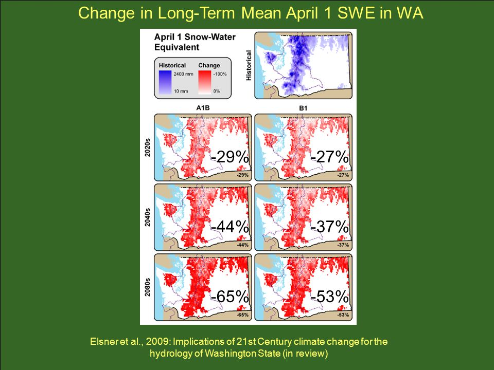 Change in Long-Term Mean April 1 SWE in WA Elsner et al., 2009: Implications of 21st Century climate change for the hydrology of Washington State (in review) -29%-27% -44% -65% -37% -53%