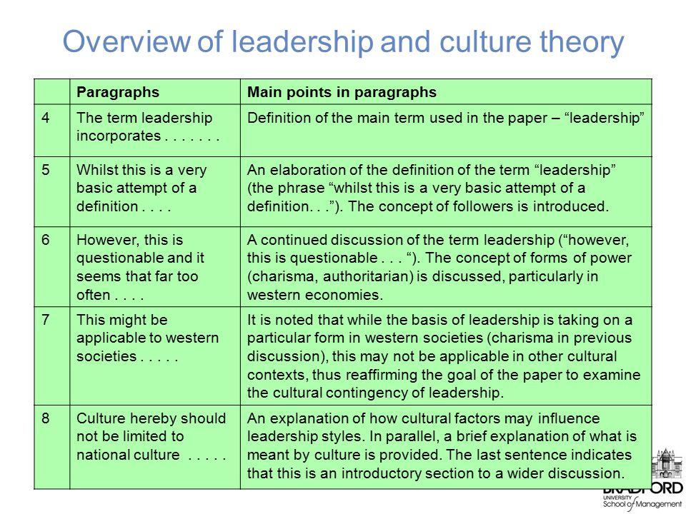 leadership definition essay - Hizir kaptanband co