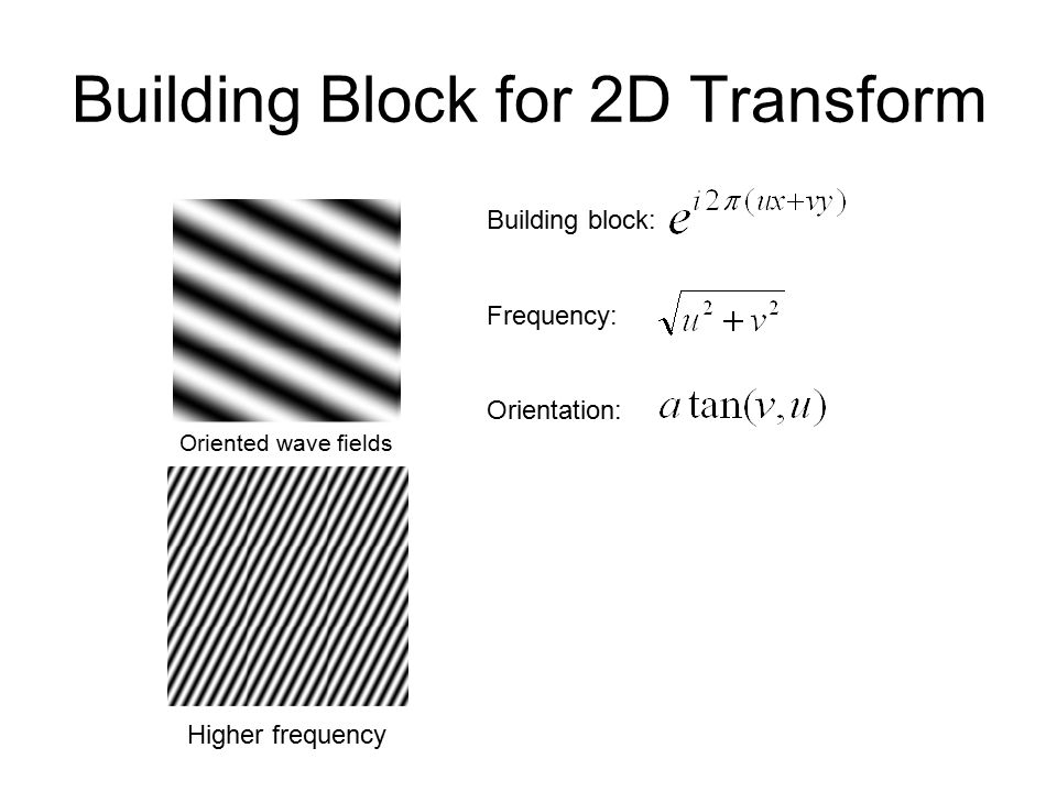 Building Block for 2D Transform Higher frequency Building block: Frequency: Orientation: Oriented wave fields