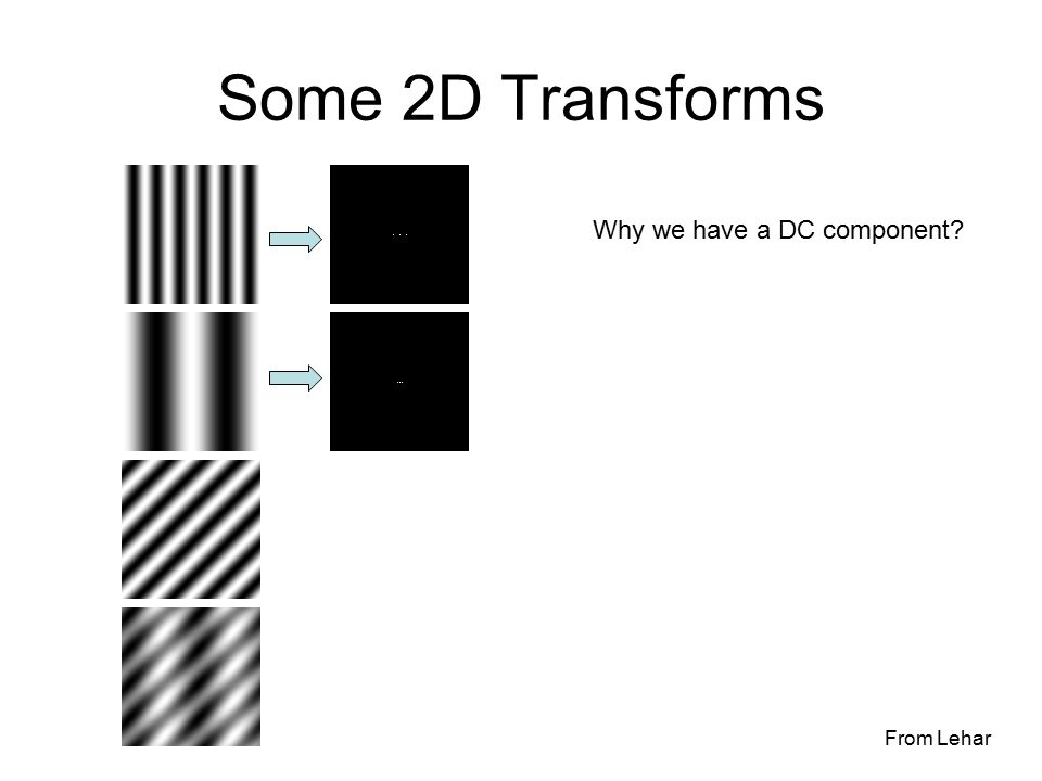 Some 2D Transforms Why we have a DC component From Lehar