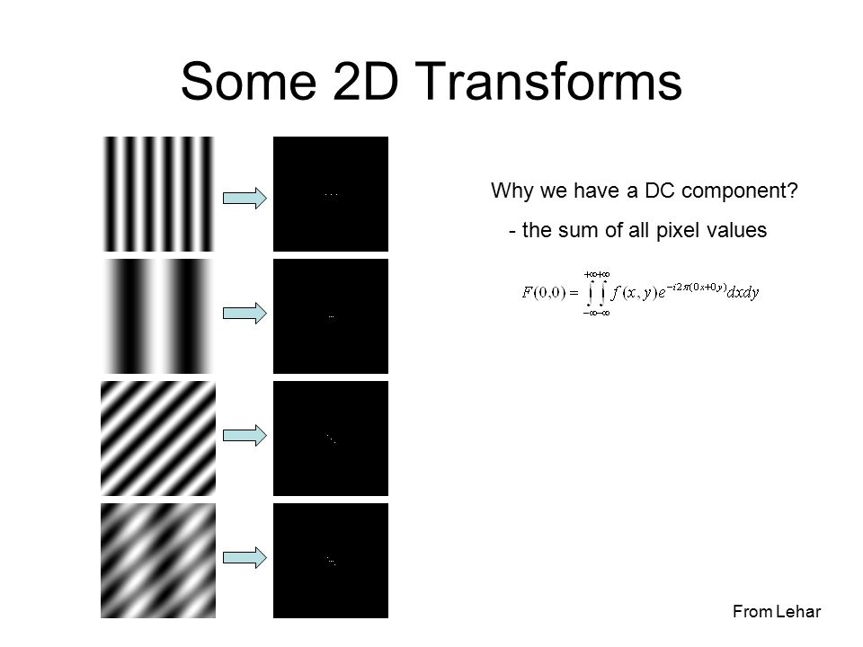 Some 2D Transforms Why we have a DC component - the sum of all pixel values From Lehar