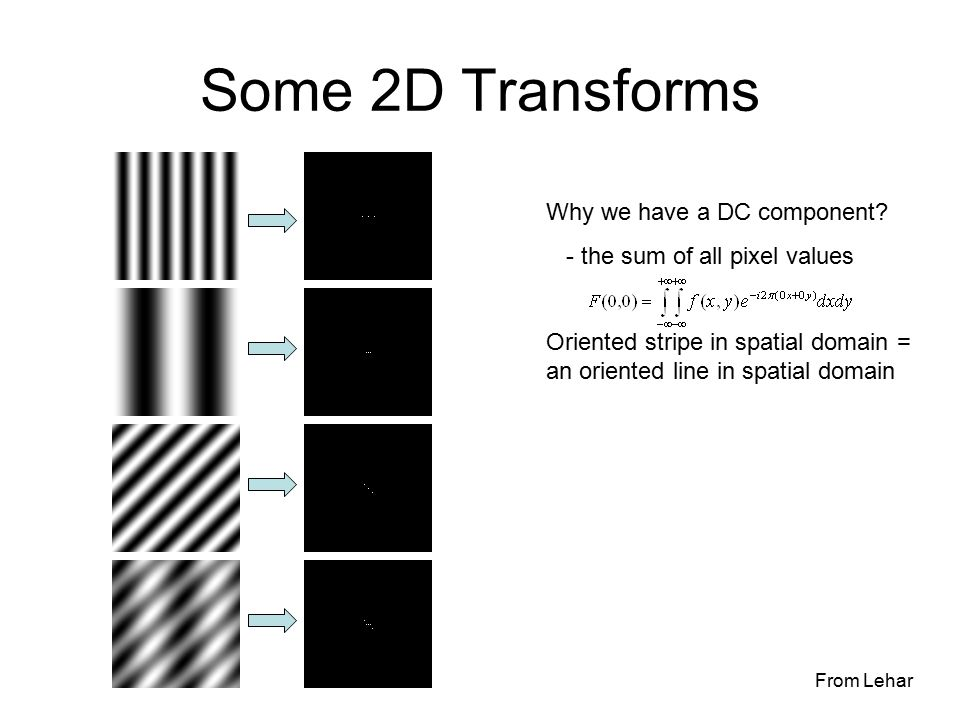 Some 2D Transforms Why we have a DC component.