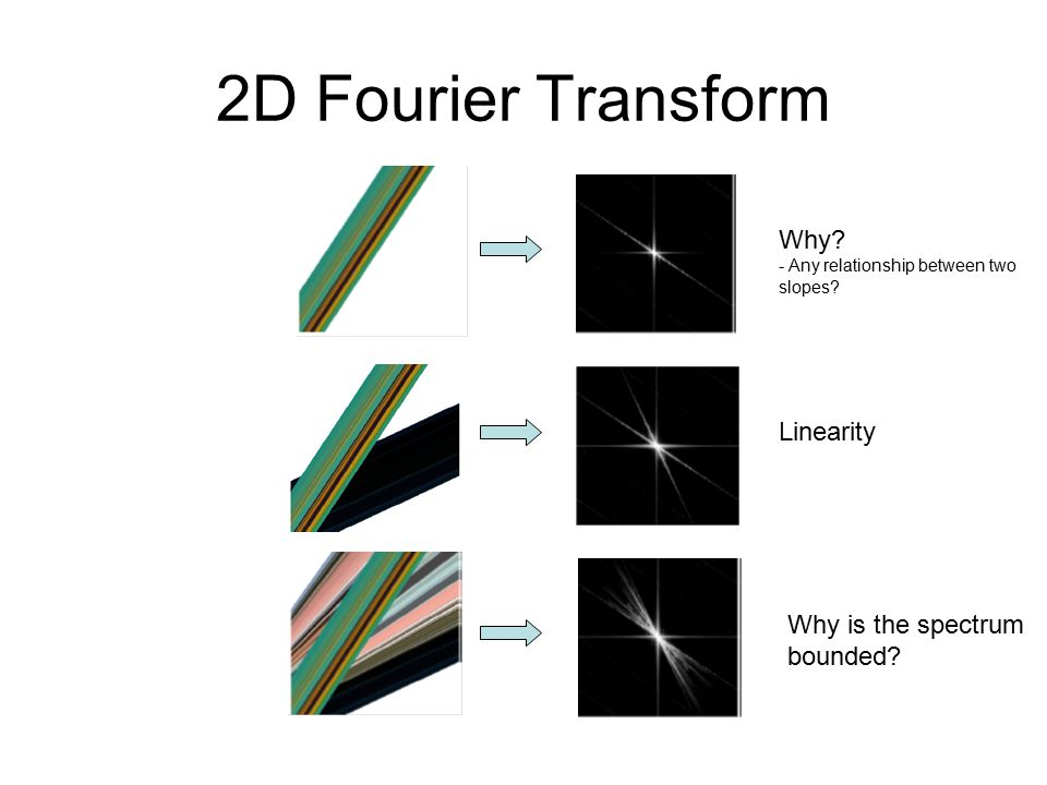 2D Fourier Transform Why is the spectrum bounded. Linearity Why.