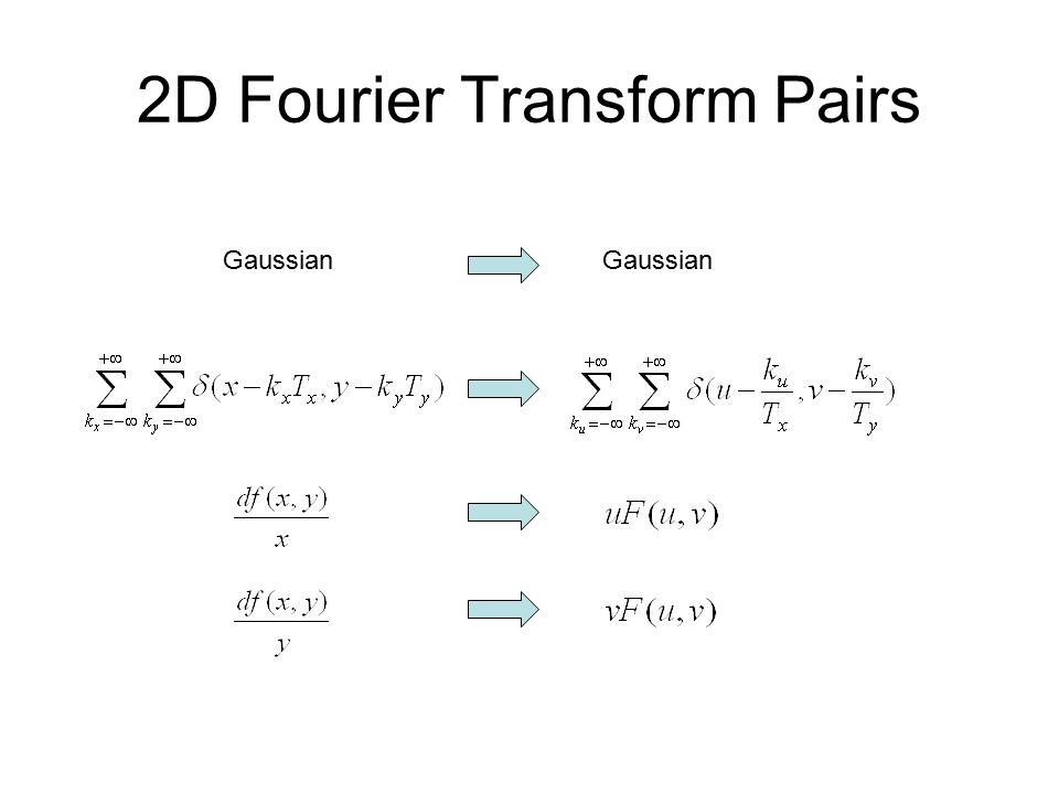 2D Fourier Transform Pairs Gaussian