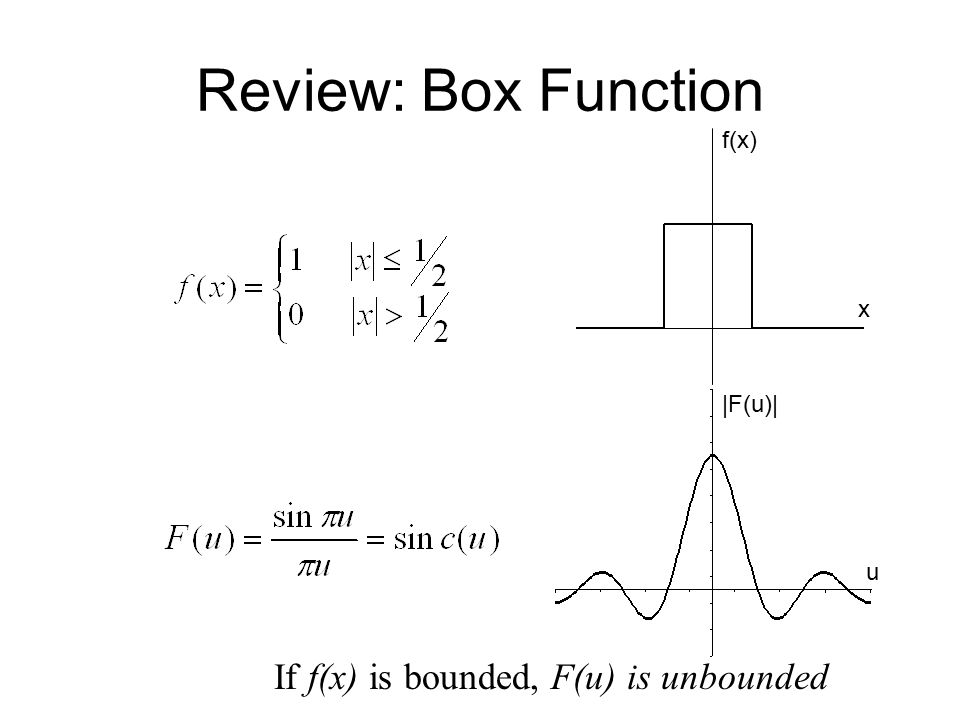 Review: Box Function x u f(x) |F(u)| If f(x) is bounded, F(u) is unbounded