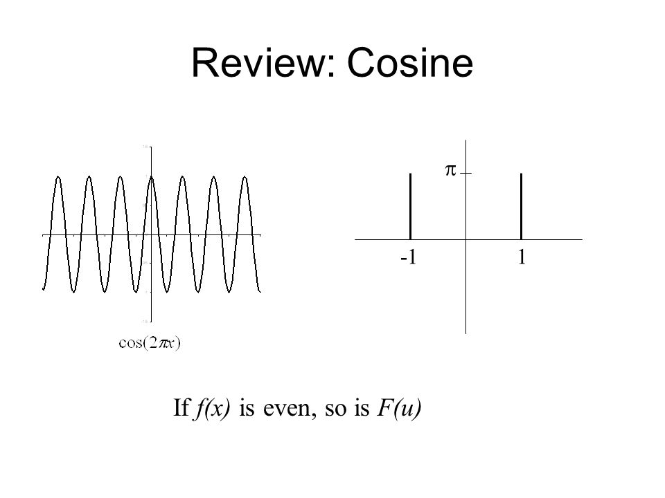 Review: Cosine 1  If f(x) is even, so is F(u)