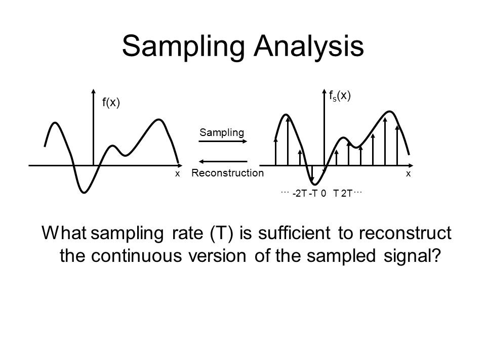 Sampling Analysis What sampling rate (T) is sufficient to reconstruct the continuous version of the sampled signal.