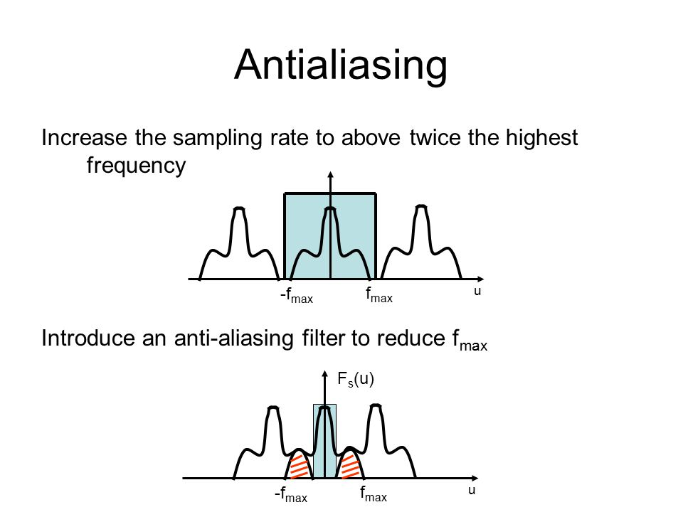 Antialiasing Increase the sampling rate to above twice the highest frequency Introduce an anti-aliasing filter to reduce f max u -f max f max F s (u) u -f max f max