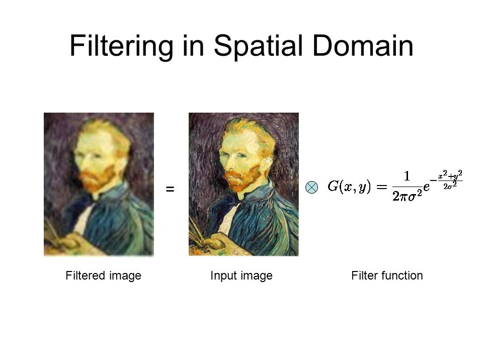Filtering in Spatial Domain = Filter functionInput imageFiltered image