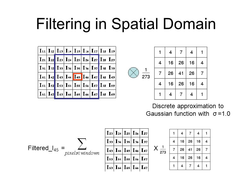 Filtering in Spatial Domain Discrete approximation to Gaussian function with σ =1.0 Filtered_I 45 = X