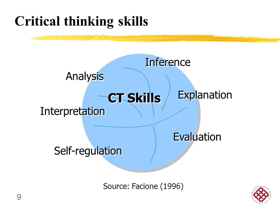 analytical critical thinking skills But there are many ways to improve our chances — and one particularly effective technique is critical thinking samantha agoos describes a 5-step process that may help you with any number of.