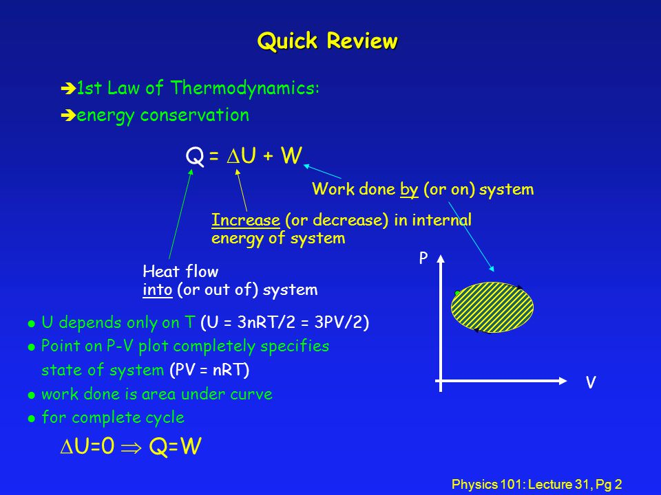 Physics 101: Lecture 31, Pg 2 Quick Review è 1st Law of Thermodynamics: è energy conservation Q =  U + W Heat flow into (or out of) system Increase (or decrease) in internal energy of system Work done by (or on) system V P l U depends only on T (U = 3nRT/2 = 3PV/2) l Point on P-V plot completely specifies state of system (PV = nRT) l work done is area under curve l for complete cycle  U=0  Q=W