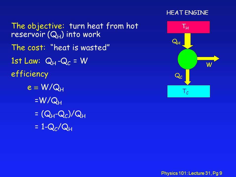 Physics 101: Lecture 31, Pg 9 THTH TCTC QHQH QCQC W HEAT ENGINE The objective: turn heat from hot reservoir (Q H ) into work The cost: heat is wasted 1st Law: Q H -Q C = W efficiency e  W/Q H =W/Q H = (Q H -Q C )/Q H = 1-Q C /Q H