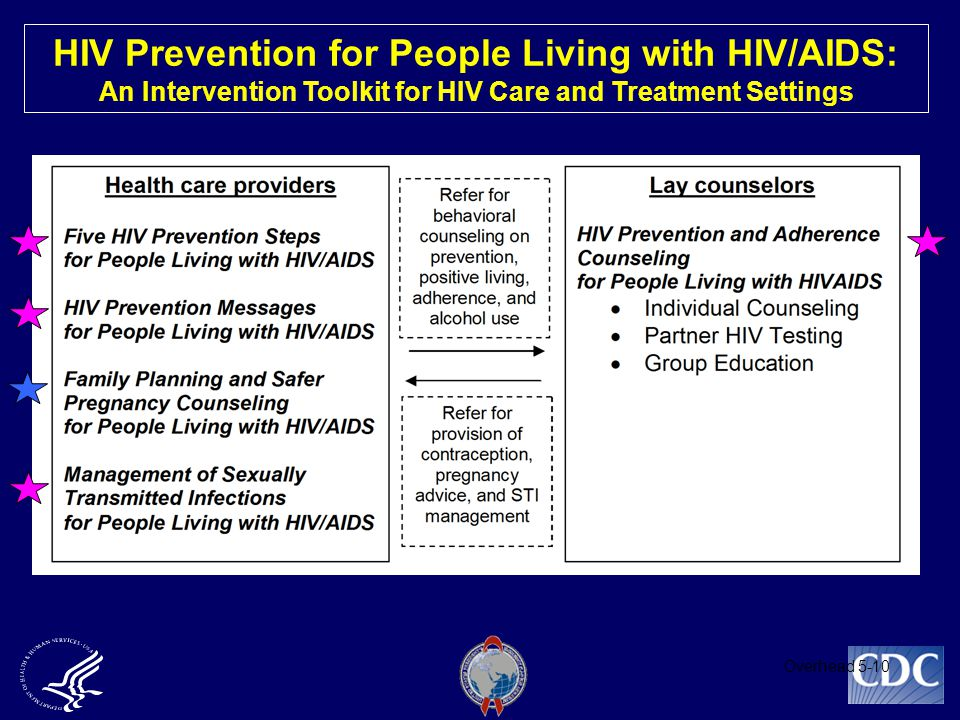 HIV Prevention for People Living with HIV/AIDS: An Intervention Toolkit for HIV Care and Treatment Settings Overhead 5-10