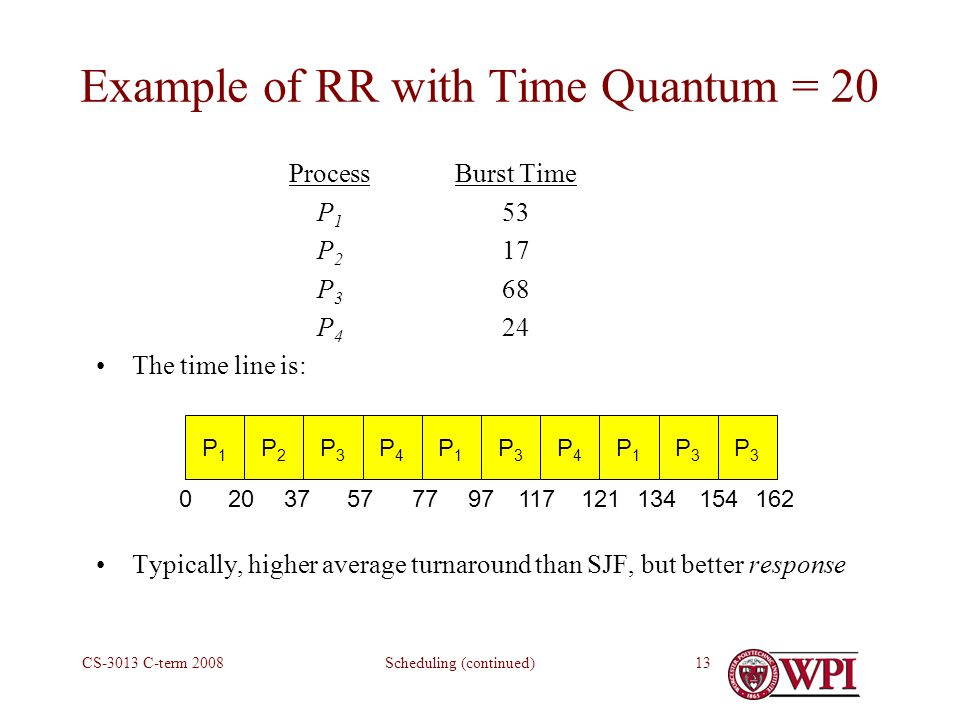 Scheduling (continued)CS-3013 C-term Example of RR with Time Quantum = 20 ProcessBurst Time P 1 53 P 2 17 P 3 68 P 4 24 The time line is: Typically, higher average turnaround than SJF, but better response P1P1 P2P2 P3P3 P4P4 P1P1 P3P3 P4P4 P1P1 P3P3 P3P