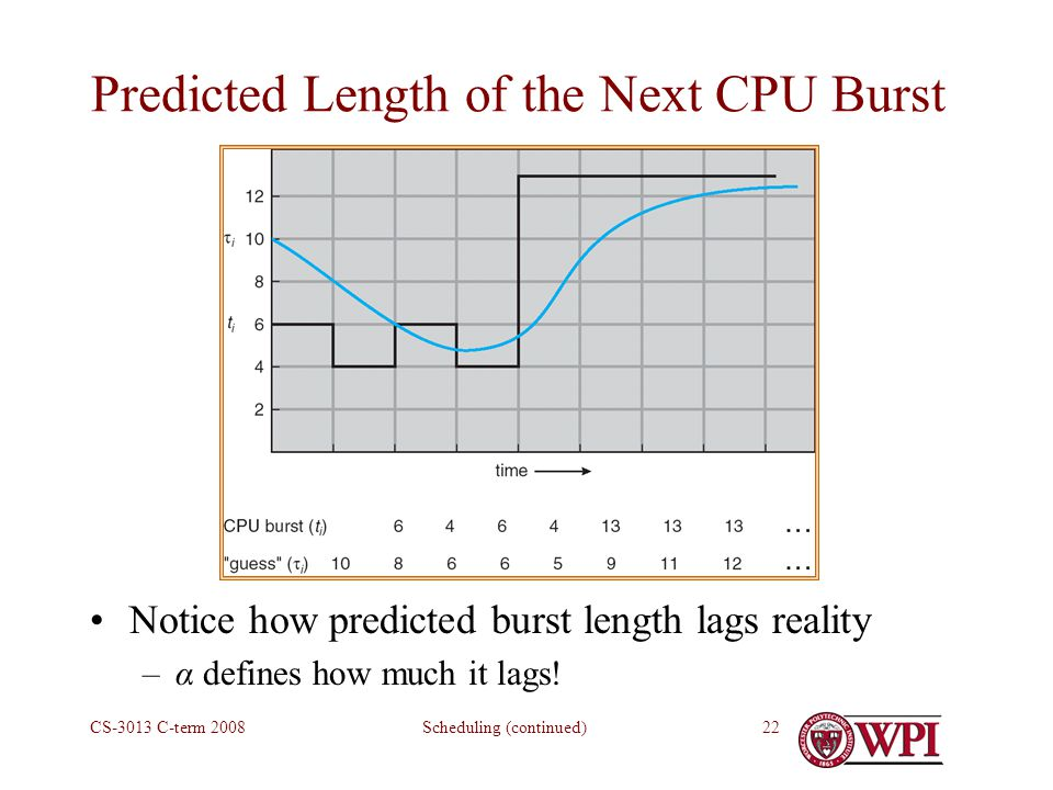 Scheduling (continued)CS-3013 C-term Predicted Length of the Next CPU Burst Notice how predicted burst length lags reality –α defines how much it lags!
