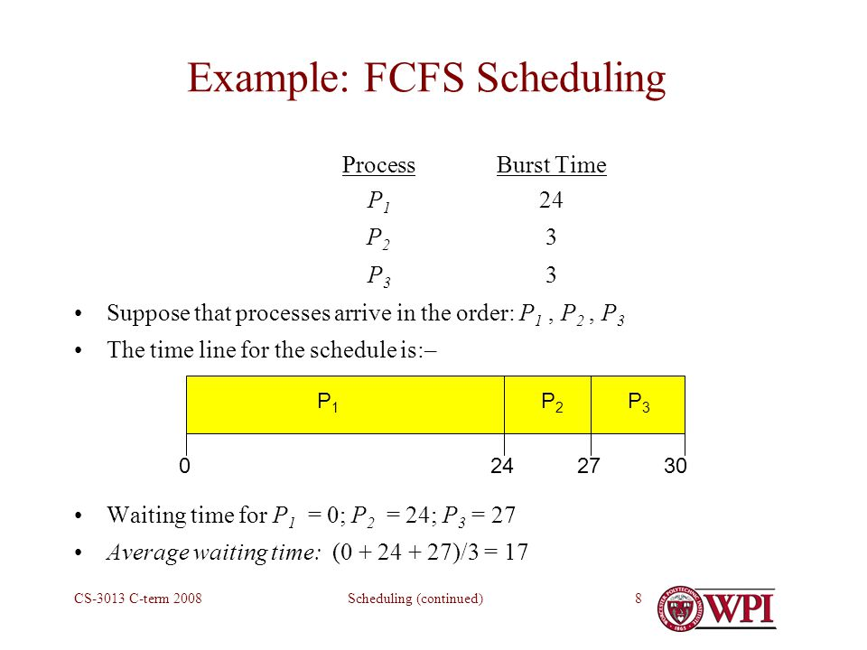 Scheduling (continued)CS-3013 C-term Example: FCFS Scheduling ProcessBurst Time P 1 24 P 2 3 P 3 3 Suppose that processes arrive in the order: P 1, P 2, P 3 The time line for the schedule is:– Waiting time for P 1 = 0; P 2 = 24; P 3 = 27 Average waiting time: ( )/3 = 17 P1P1 P2P2 P3P