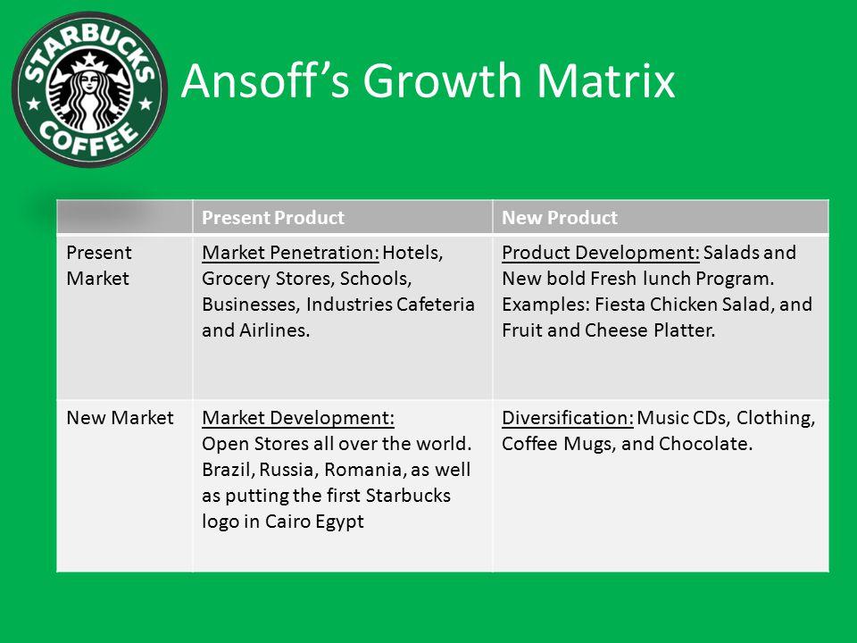 starbucks market segmentation analysis