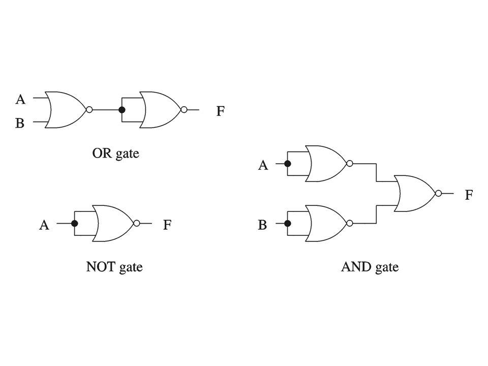 Xor Logic Gate